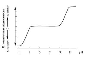 Лазерная эпиляция бикини – действенный ответ на пикантный вопрос 529